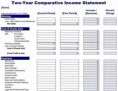 Statement Income Comparative Template Comparitive
