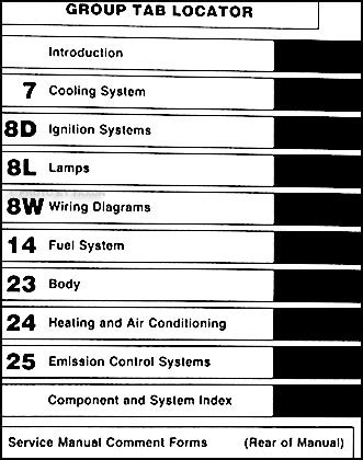 car repair manuals download 1994 chrysler lhs electronic toll collection 1994 chrysler lhs and new yorker preliminary repair shop manual supplement