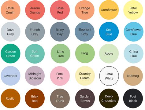 furniture paint colors our new range of shabby chic garden furniture paint take