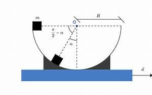 Vertical Semicircular Guide Uniformly Accelerated