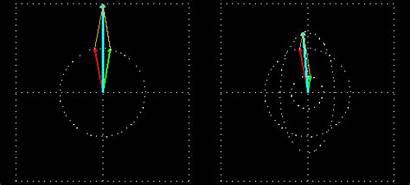 Elliptically Circular Dichroism Fischer Haworth Glyceraldehyde Wave