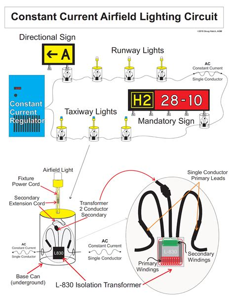 Test Light Electrical Circuit Diagram by Keysight Handheld Test Tools Airport Runway Light