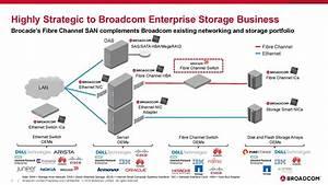 Broadcom Acquires Brocade in $5.9 Billion Deal in Yet ...