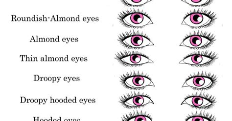 bring      eyes part  eye shape  vanity