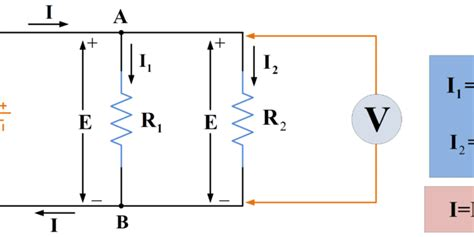 Parallel Circuit Definition Examples
