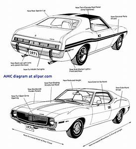Amc Amx And Amx  3  American Motors Sports Cars  And Amc