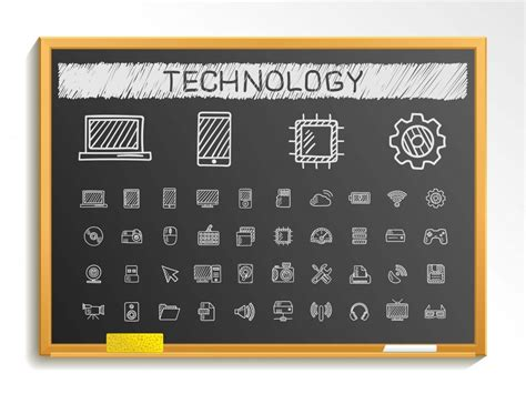 benefits  technology integration   education