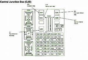 2001 Ford Taurus Ses Fuse Box Diagram