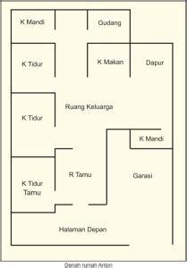 denah  peta  rumah sekolah  lingkungan
