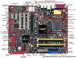Diagram  Intel Atx Motherboard Diagram