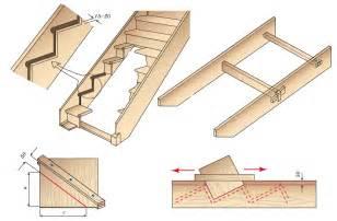 Dimension Escalier Droit Bois by La Pose D Un Escalier Droit En Bois Sans Forcer Ou Presque