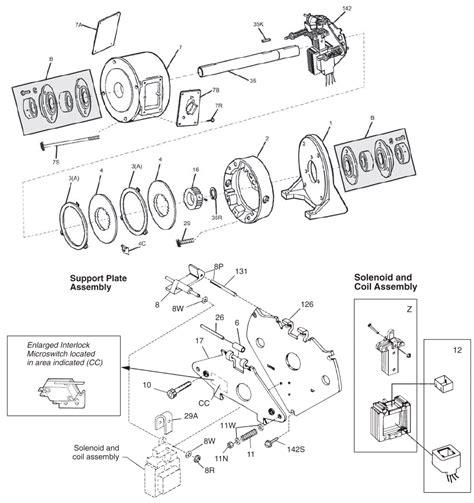 stearns brake coil wiring diagram new coil photos