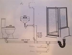 Stylish Plumbing Drain Piping Diagram For Bathroom Home