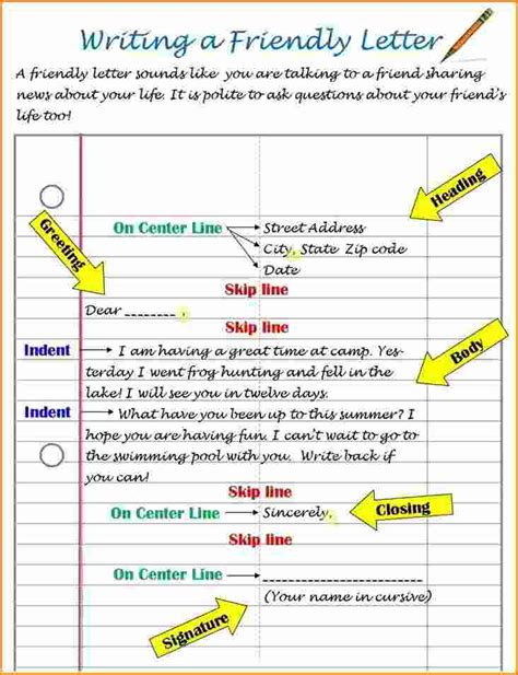 friendly letter template 10 friendly letter template for invoice template 21905 | friendly letter template for kids anchor chart friendly letter template 2