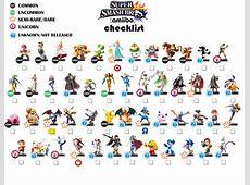 Amiibo Rarity Chart amiibo Know Your Meme