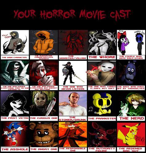 Horror Movie Memes - your horror movie cast meme by 300bulletproof d6qi by ticcity on deviantart