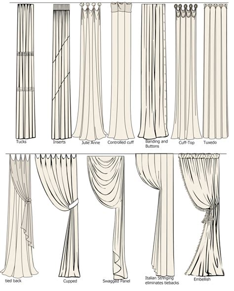 different drapery pleat styles all sorts of different types of draperies and ways to hang