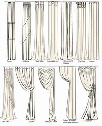types of valances All sorts of different types of draperies and ways to hang ...