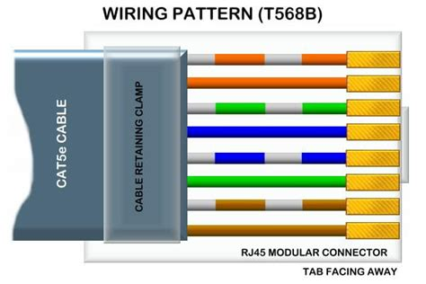 wire color code rj45 how to crimp a rj45 cable