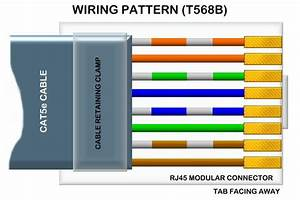 How To Crimp A Rj45 Cable