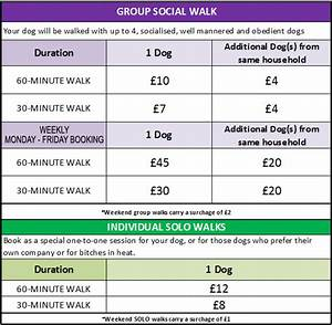 Dog walking prices for Dog walker cost