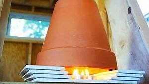 Chauffage D Appoint Economique Et Efficace : un chauffage d 39 appoint avec des bougies sympa zen et ~ Dailycaller-alerts.com Idées de Décoration
