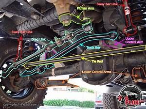 Underside Of A Jeep Front End Labeling All The Parts
