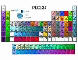 Periodic Table Printable Molecule Atom Colors Cpk Colors