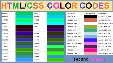 color codes css html css color codes hex and rgb color codes