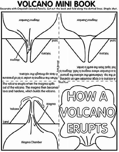 Volcano Coloring Template Experiment Worksheet Science Worksheeto