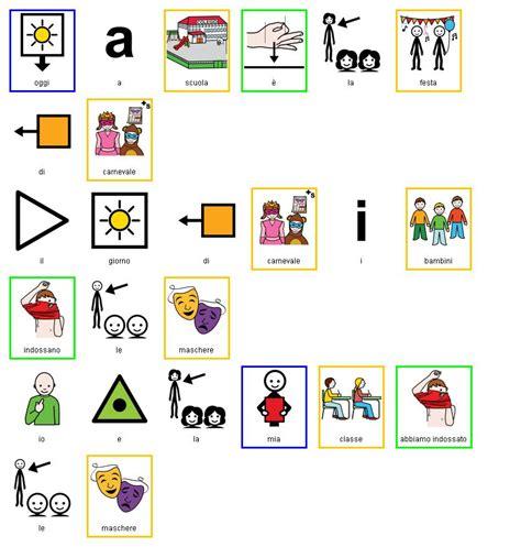 comunicazione aumentativa e apprendimento della letto scrittura eccellente immagini comunicazione aumentativa alternativa