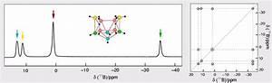 Oxidationszahlen Berechnen : abb i 3 6 spektren von b 10 h 14 links breitband ~ Themetempest.com Abrechnung