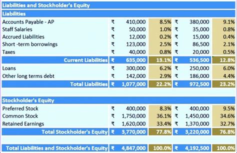 8 excel balance sheet template exceltemplates exceltemplates