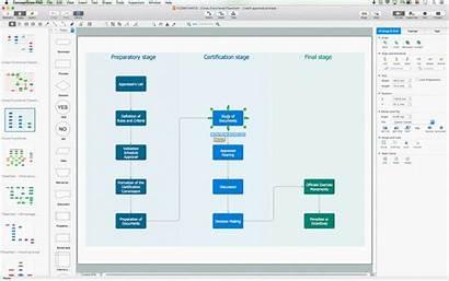 Flow Chart Mac Software Create Process Flowchart