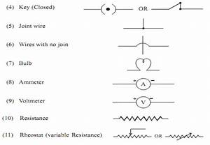 Electricity Class 10 Notes Science