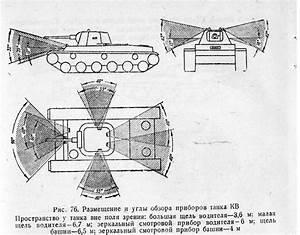 Tank Archives  Kv Visibility Diagram