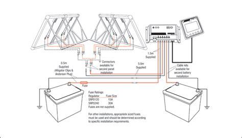 dual monocrystalline kits srp regulator setup redarc