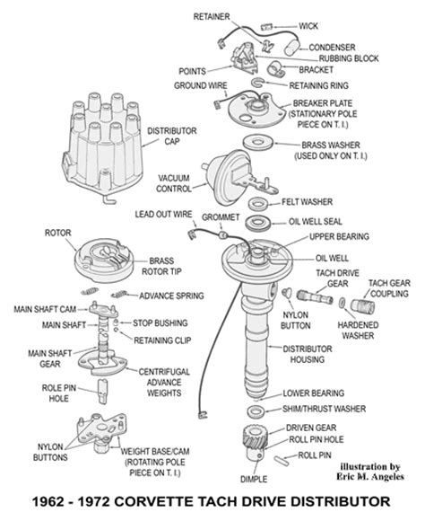 similiar chevy distributor keywords diagram 350 chevy engine ignition wiring diagram chevy hei distributor