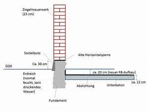Schimmel Ecke Außenwand : die horizontalsperre ~ Markanthonyermac.com Haus und Dekorationen