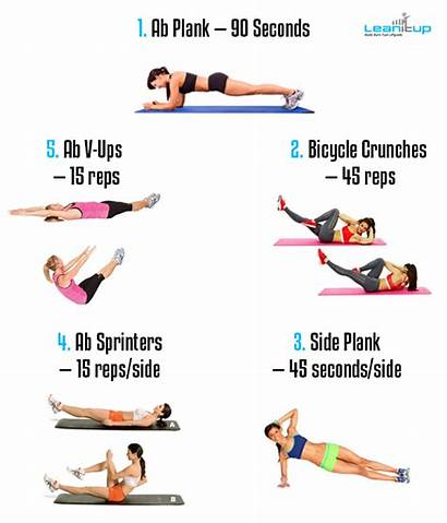 Resistance Band Workout Bands Abs Workouts Routine