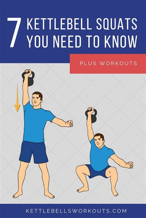 kettlebell squats squat muscle groups swing need know exercise points teaching hitting along those huge