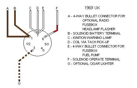 6 Wire Ignition Switch Diagram by Ignition Switch Connections