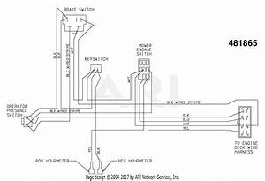Oreck Handle Wiring Diagram For