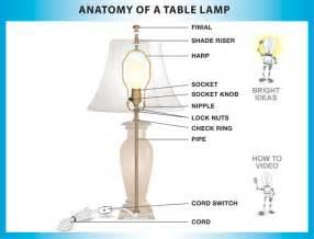 floor and decor ta southwestern table ls l light socket parts diagram