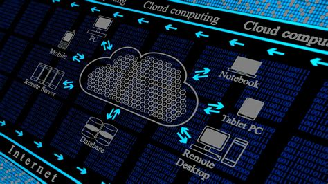 cloud computing wallpaper gallery