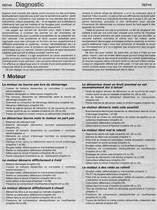 Aspirateur Ne Démarre Plus : ma sri ne demarre plus ~ Dailycaller-alerts.com Idées de Décoration