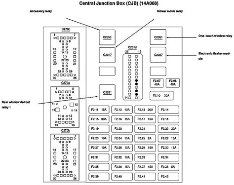 i need the fuse box diagram for 2003 ford taurus the