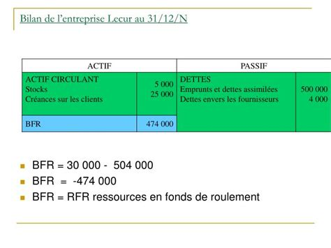 Ppt Les Elements Diagnostic Financier Powerpoint