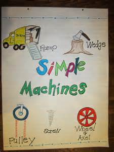 Anchor Chart Simple Machines