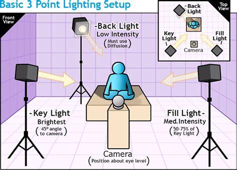 three point lighting three point lighting of mike